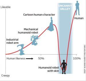 De invloed van een robot uiterlijk